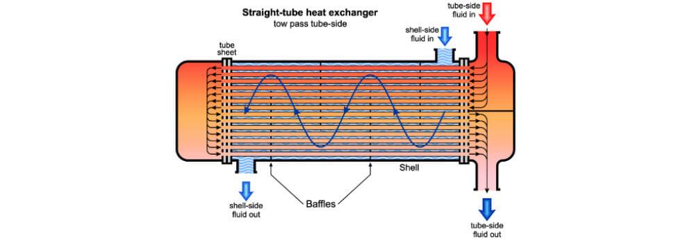 heat exchanger vs. chiller diagram